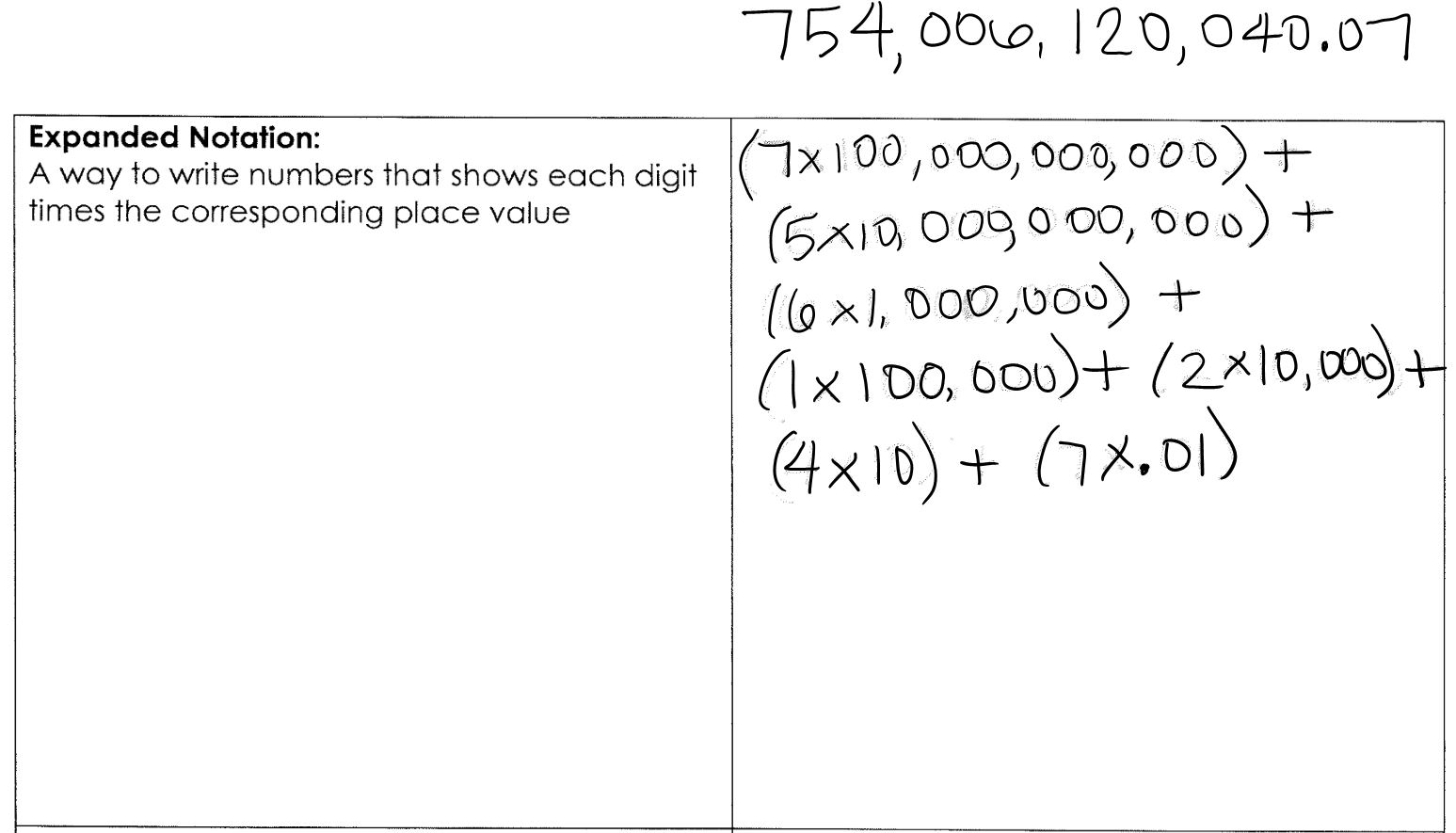 Pannia meredith rieth amelia number sense 91317 expanded notation falaconquin