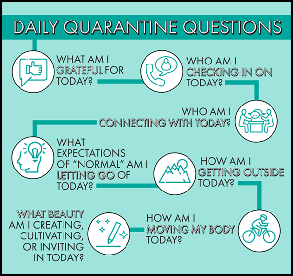 daily quarantine questions